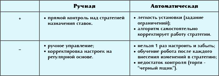 Блог_автомат_стратегии_2