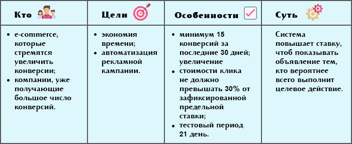 Блог_автомат_стратегии_3