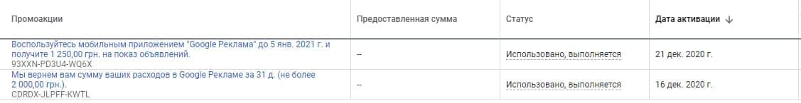 Промокоди Гугл