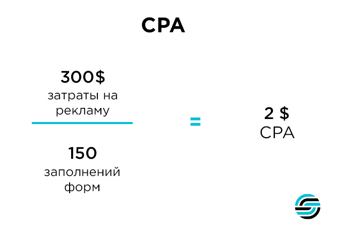 Глоссарий СРА