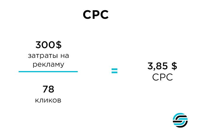 Глоссарий СРС