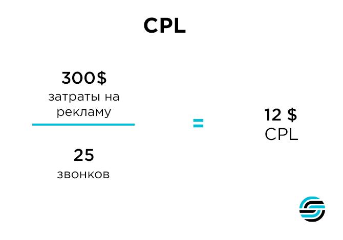 Глоссарий СРL