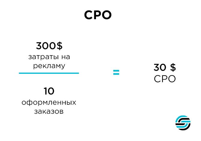 Глоссарий СРО