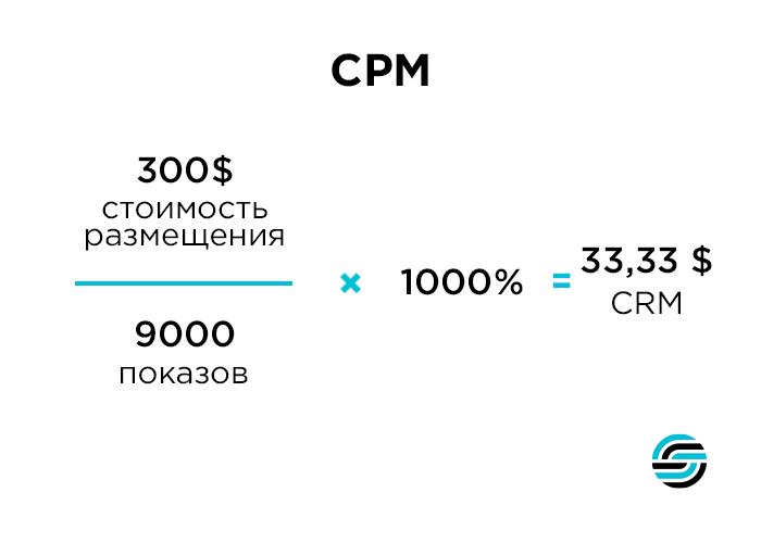 Глоссарий СРМ