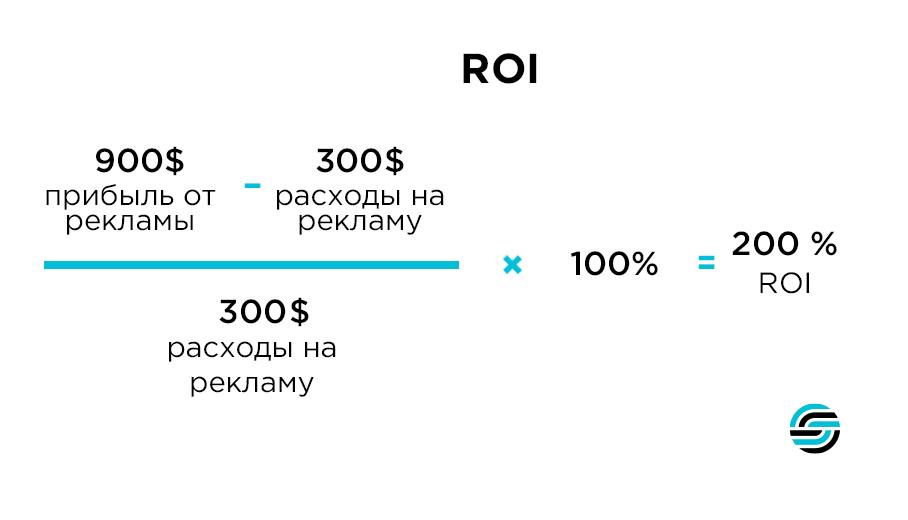 Глоссарий ROI