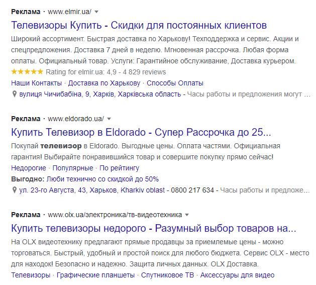 Цена клика Гугл Реклама