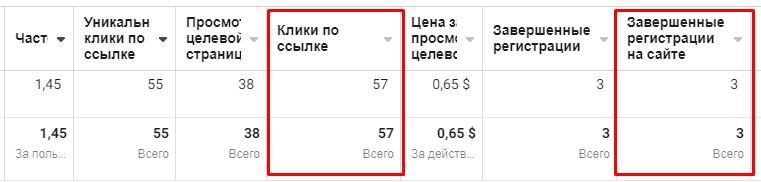 Косметолог Харьков кампания по обучению