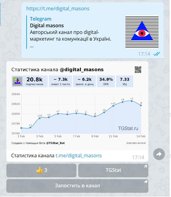 Телеграм бот чужой канал