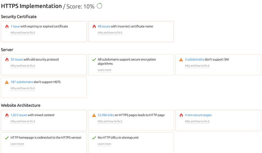 HTTPS statistic