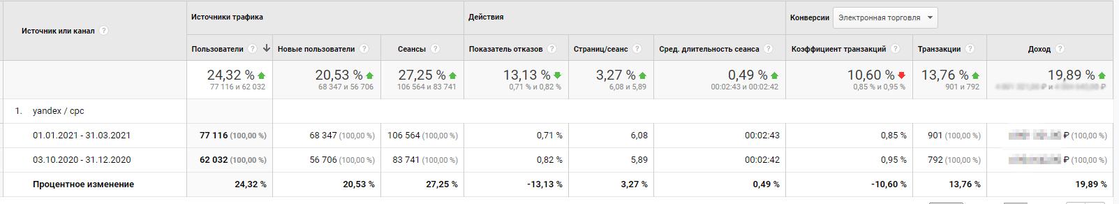 Goodmart24 transactions Yandex
