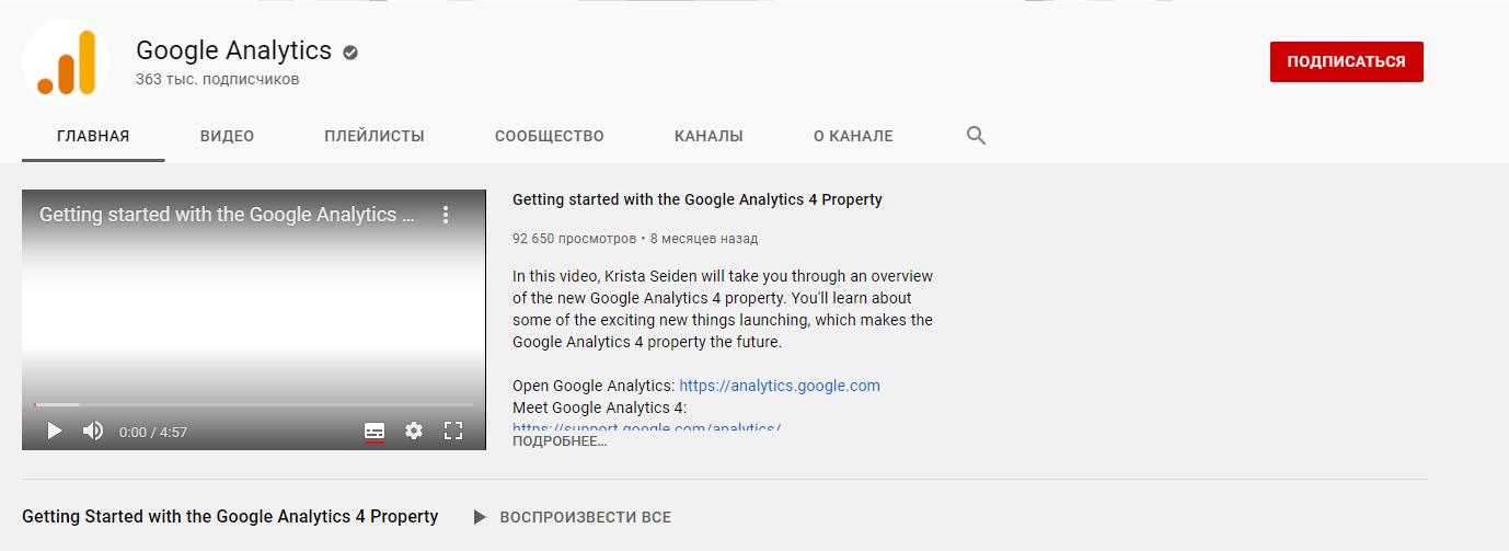 Контекст Google Analytics