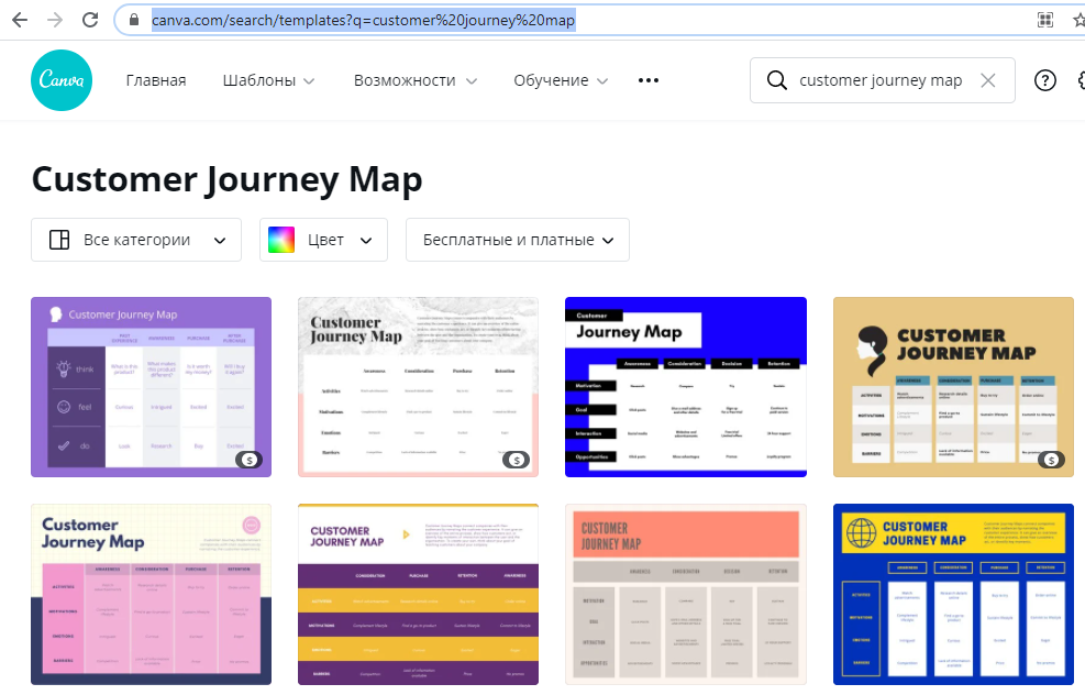Customer Journey Map Canva