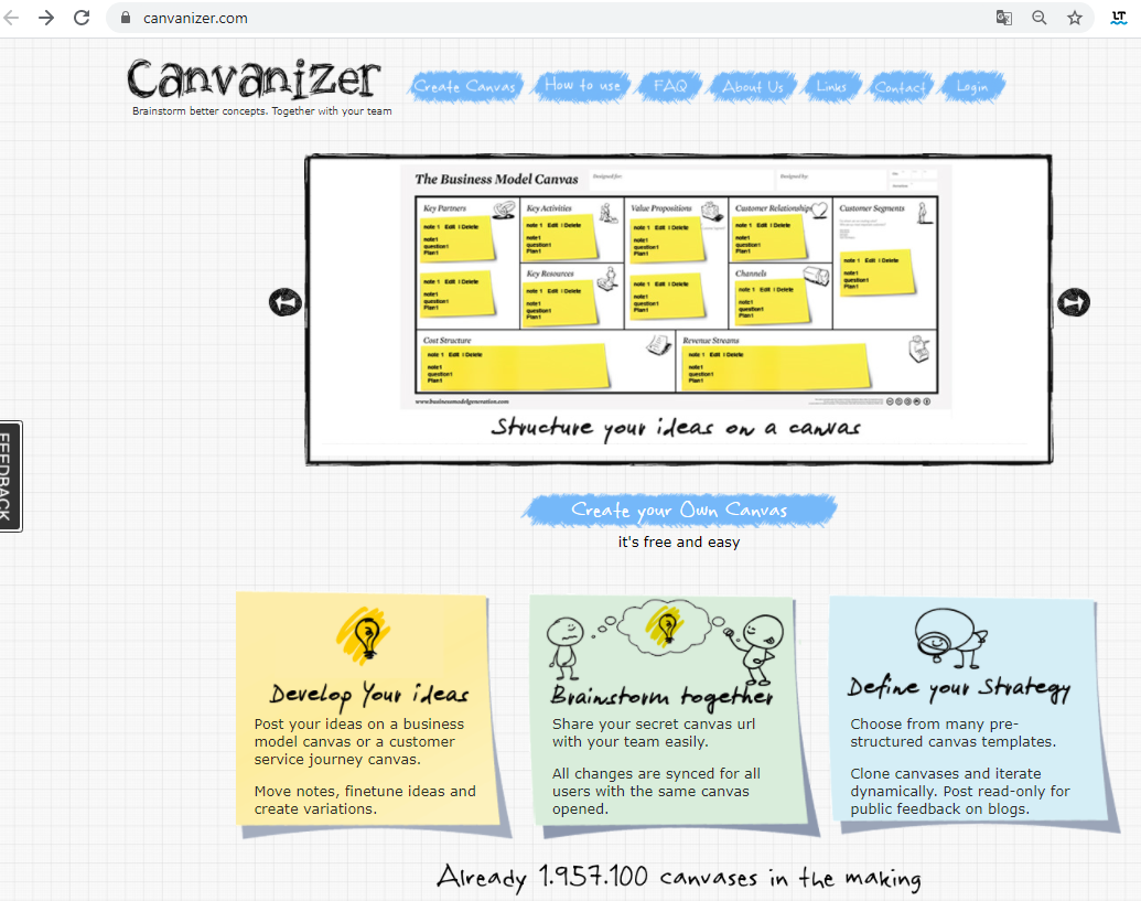 Customer Journey Map Canvaizer