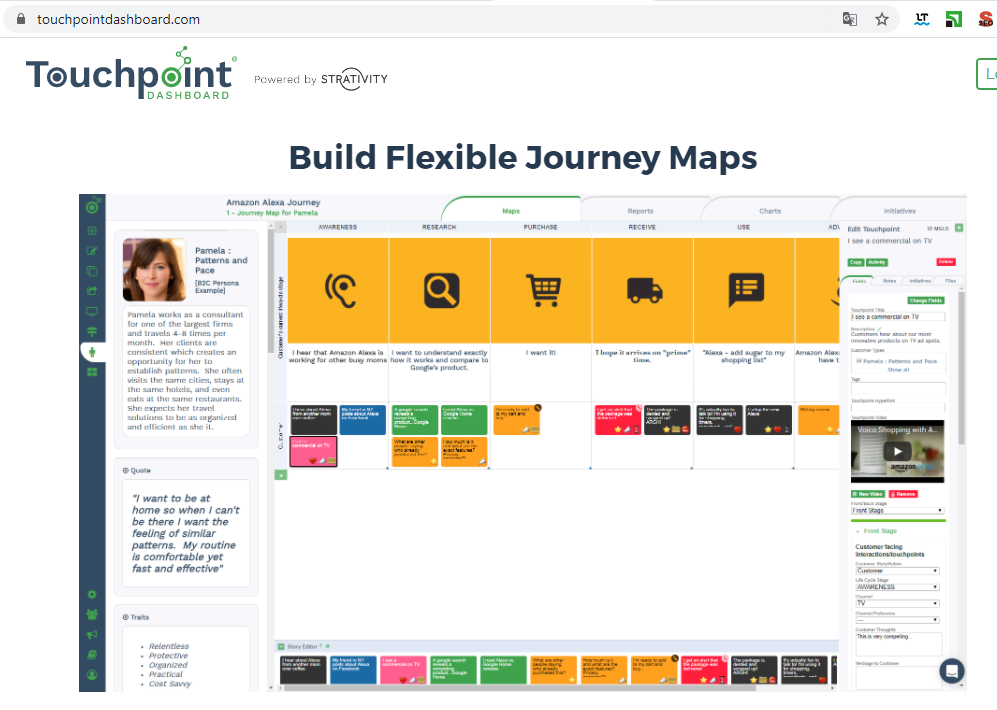 Customer Journey Map Touchpoint Dashboard