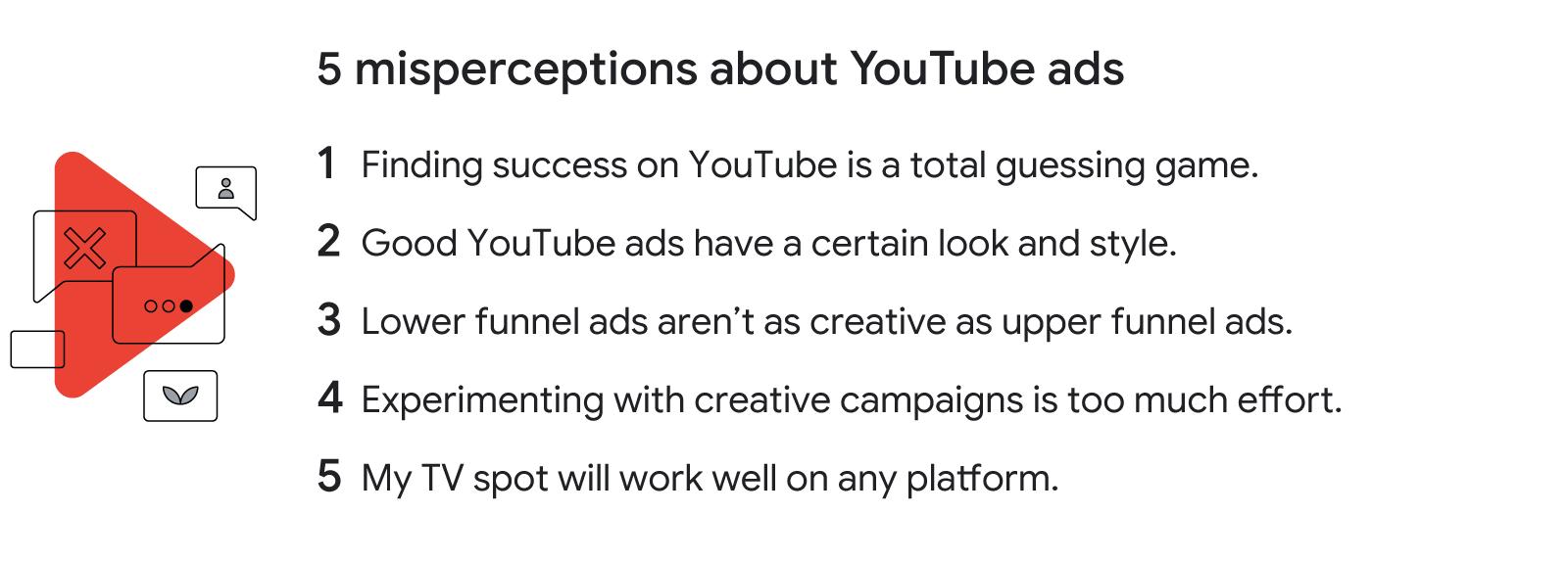 YouTube Ads misperceptions