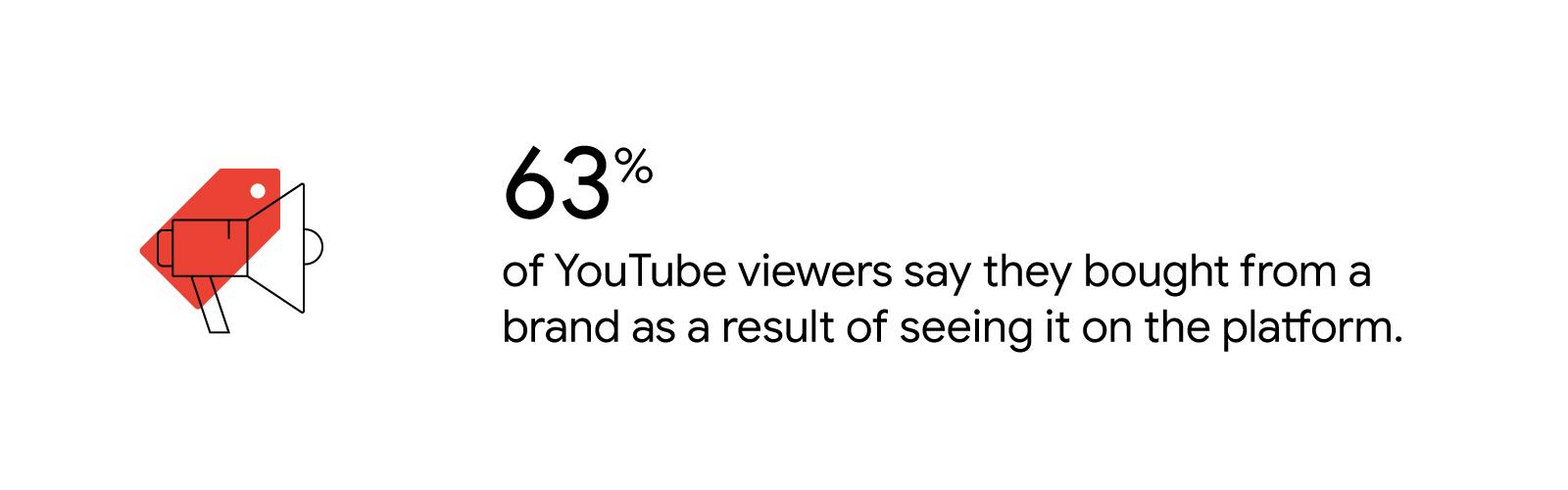 YouTube effect