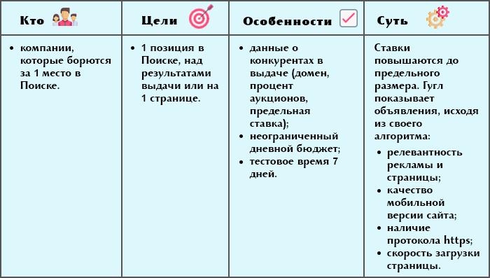 Блог_автомат_стратегии_6