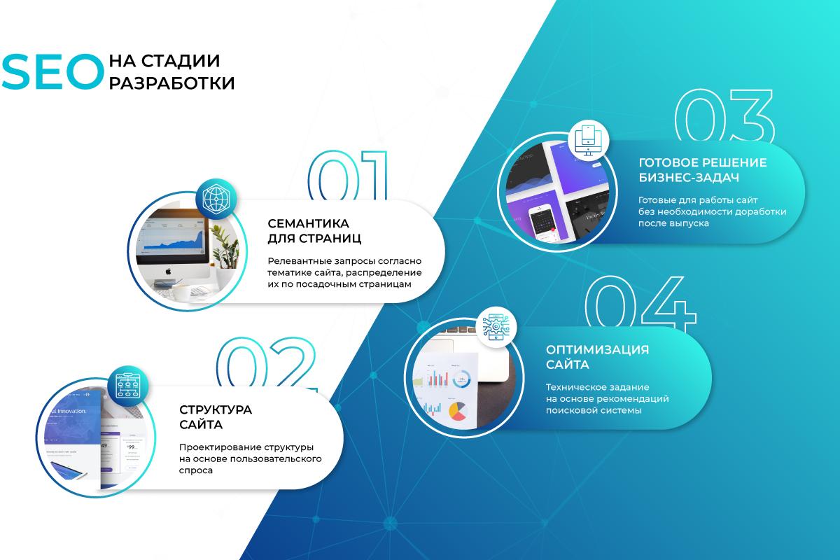 Инфографика_SEO_3