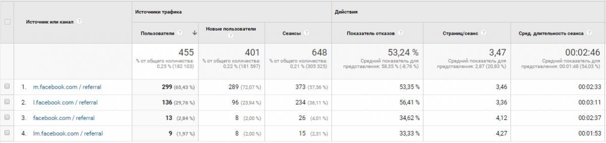 Блог_фильтры_13